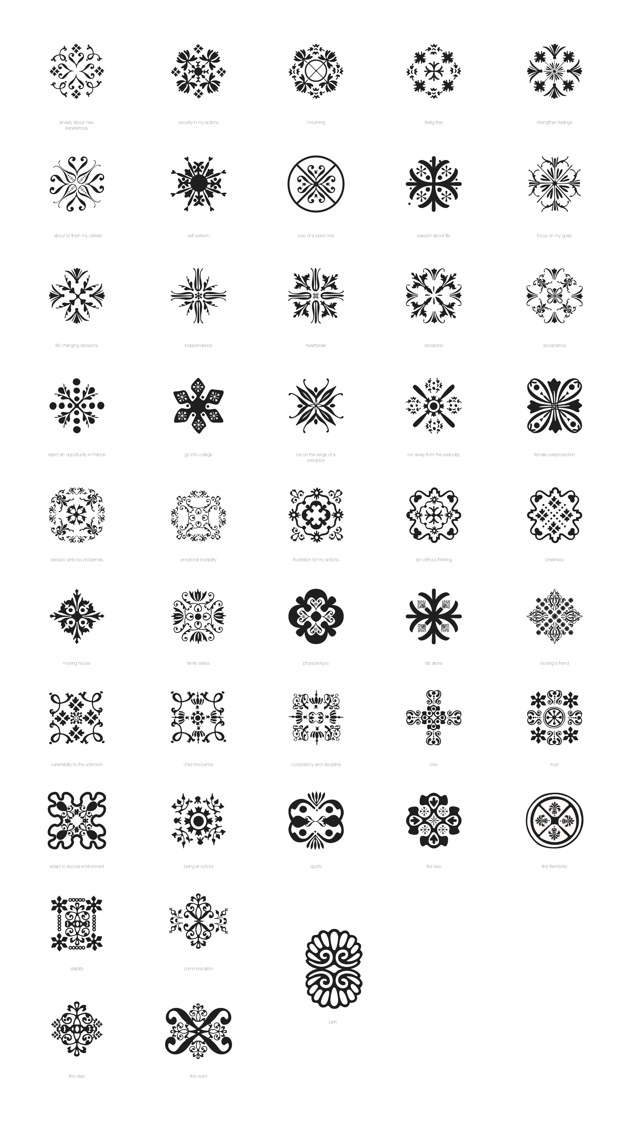 Italian Symbols And Meanings Pictures to Pin on Pinterest ...